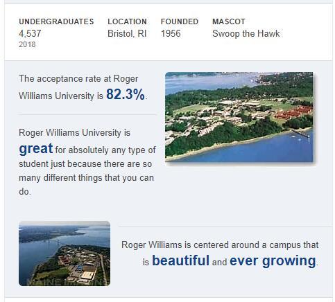 Roger Williams University History