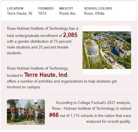 Rose-Hulman Institute of Technology History