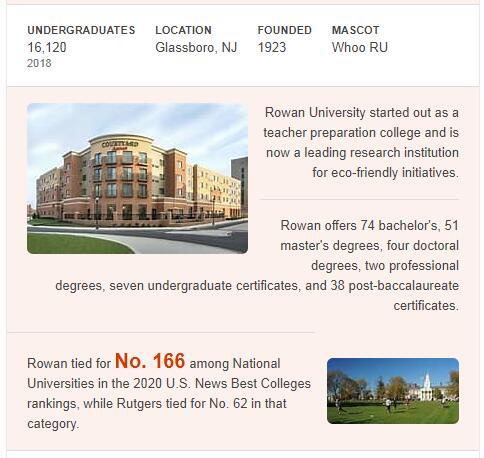 Rowan University History