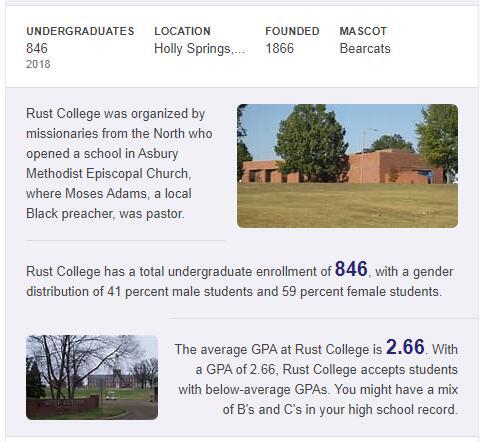 Rust College History
