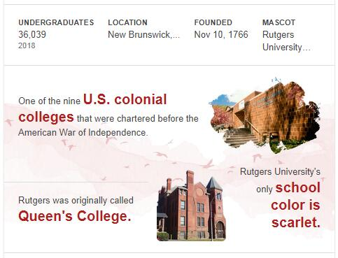 Rutgers, the State University of New Jersey-Camden History