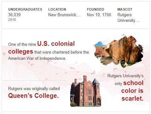 Rutgers, the State University of New Jersey-New Brunswick History