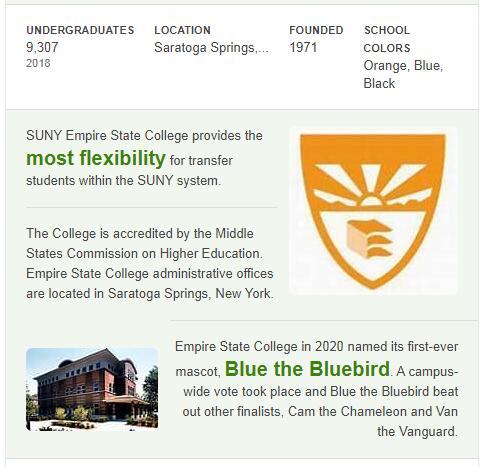 SUNY Empire State College History