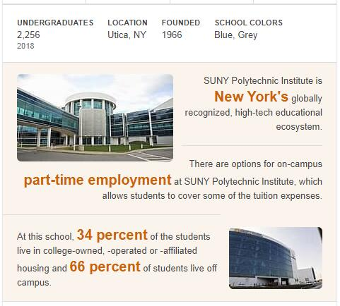 SUNY Institute of Technology-Utica Rome History