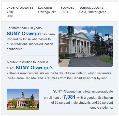 SUNY-Oswego History