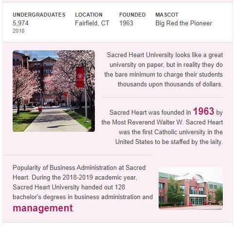 Sacred Heart University History