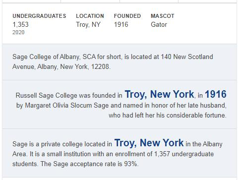 Sage Colleges-Albany History