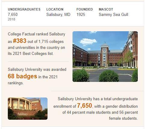 Salisbury University History