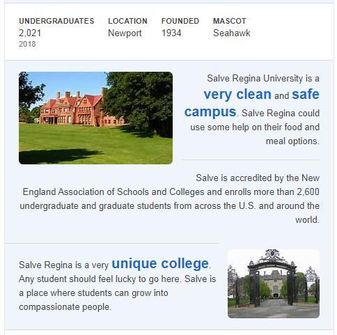 Salve Regina University History