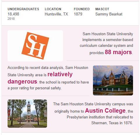 Sam Houston State University History