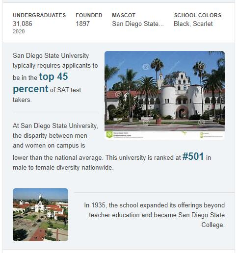 San Diego State University History
