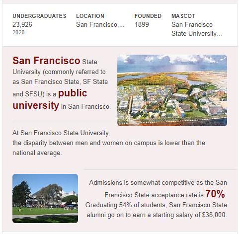 San Francisco State University History