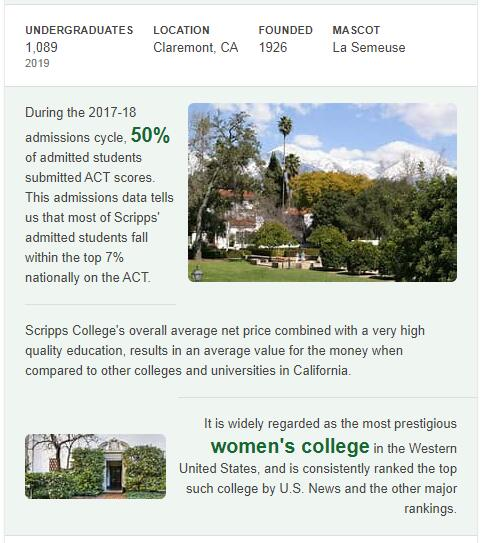 Scripps College History