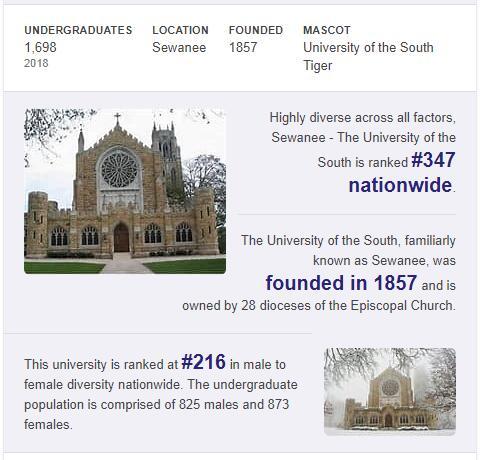 Sewanee-University of the South History