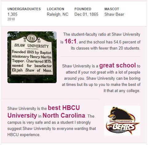 Shaw University History