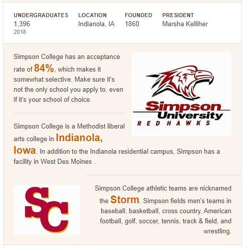Simpson College History