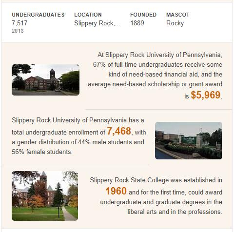 Slippery Rock University of Pennsylvania History