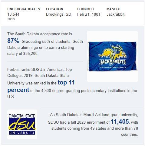 South Dakota State University History