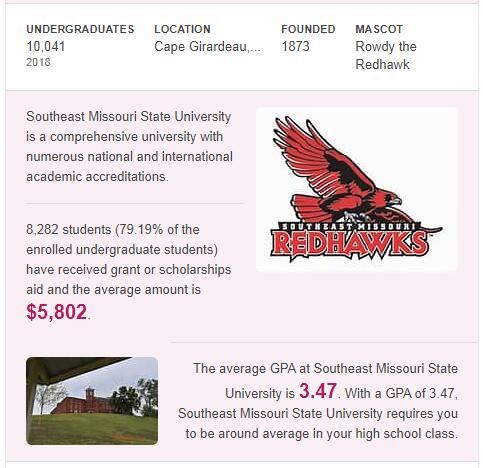 Southeast Missouri State University History