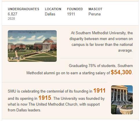Southern Methodist University History