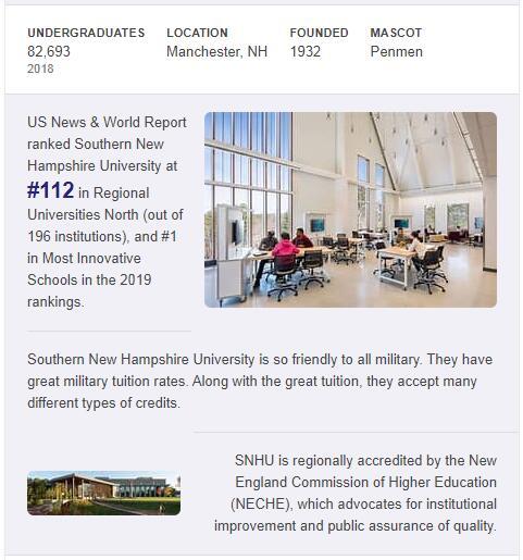 Southern New Hampshire University History