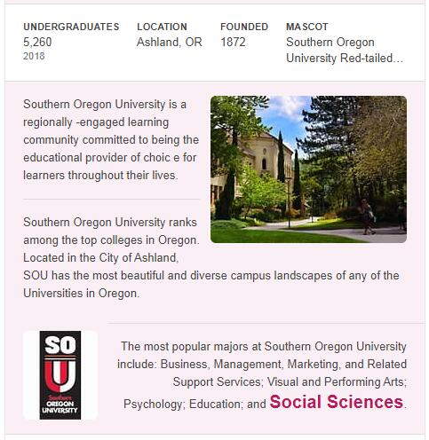 Southern Oregon University History