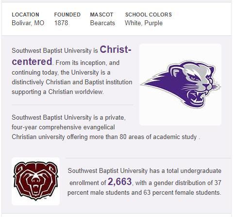 Southwest Baptist University History