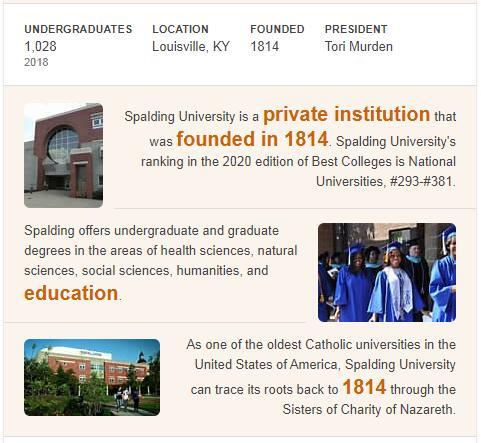Spalding University History