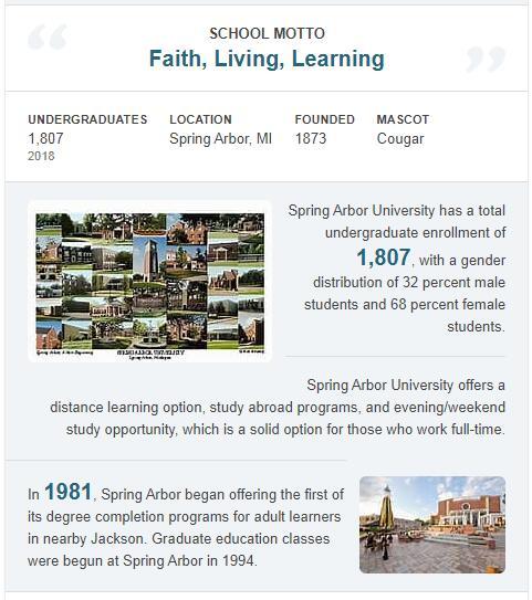 Spring Arbor University History