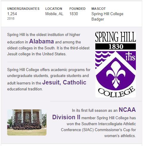 Spring Hill College History