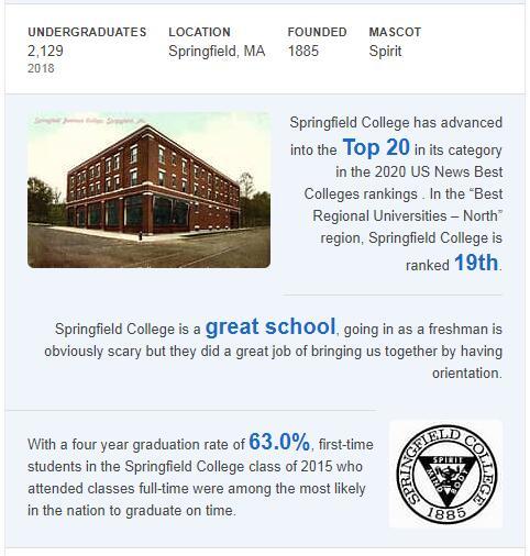Springfield College History