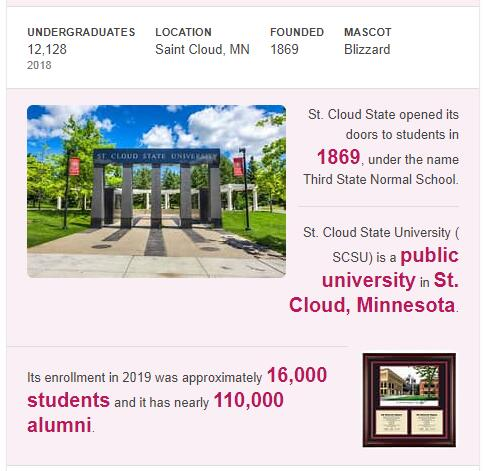 St. Cloud State University History