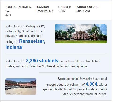 St. Joseph's College History