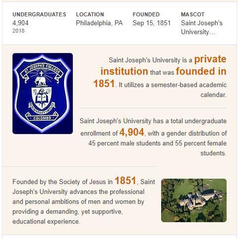 St. Joseph's University History