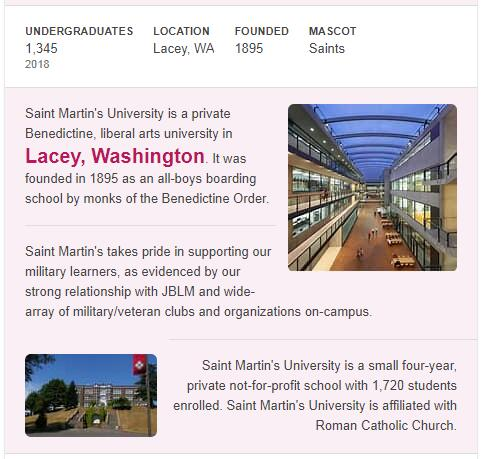 St. Martin's University History