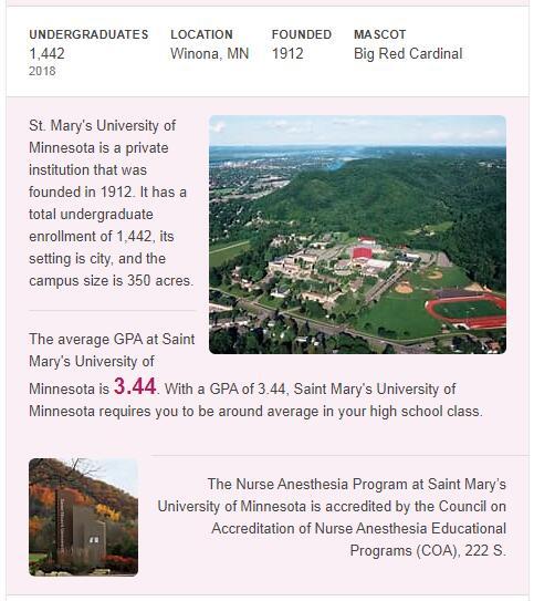 St. Mary's University of Minnesota History
