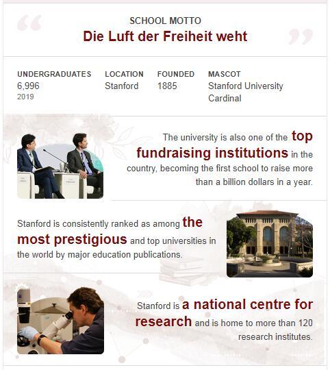 Stanford University History