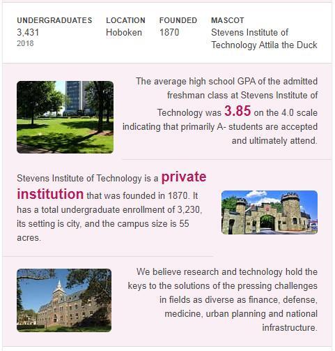 Stevens Institute of Technology History