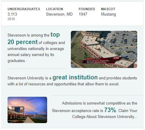 Stevenson University History