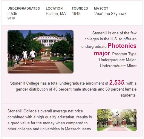 Stonehill College History