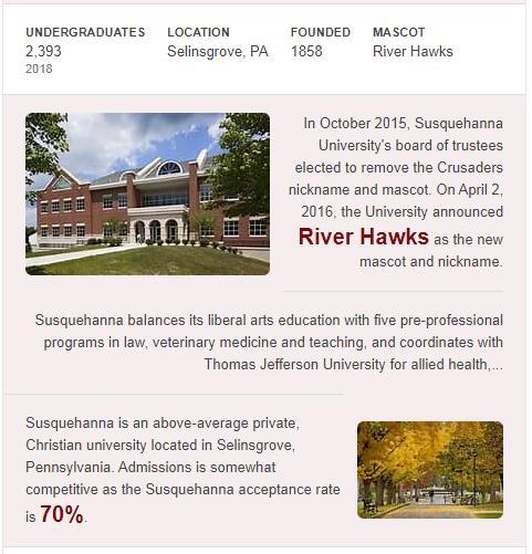 Susquehanna University History