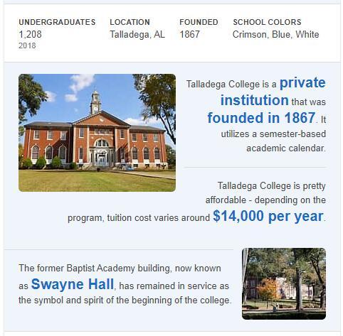 Talladega College History