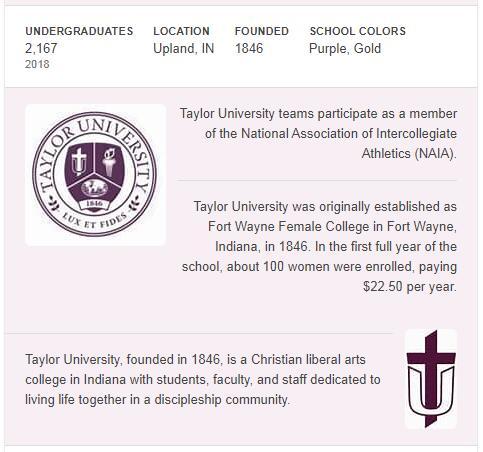 Taylor University History