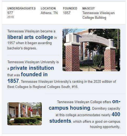 Tennessee Wesleyan College History