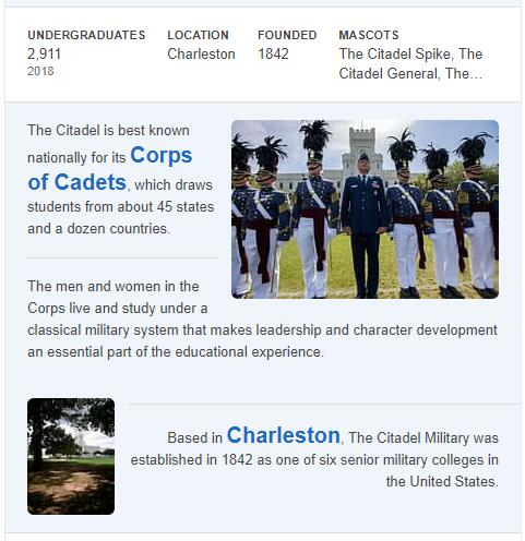 The Citadel History