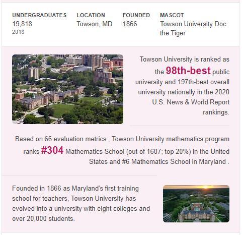 Towson University History