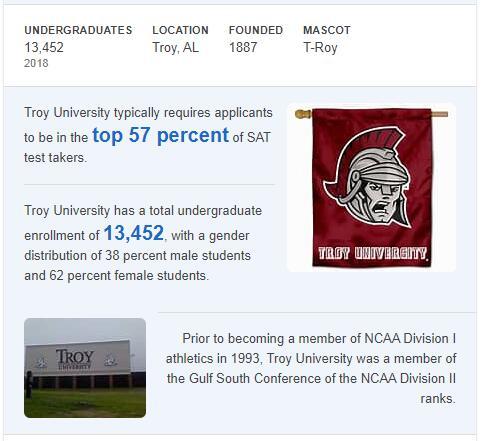 Troy University History