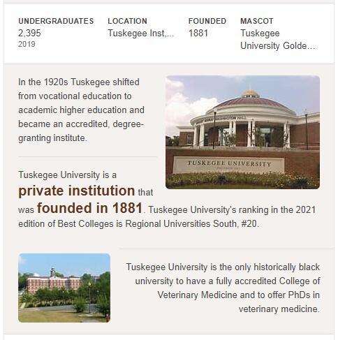 Tuskegee University History