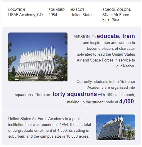 United States Air Force Academy History
