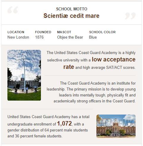 United States Coast Guard Academy History